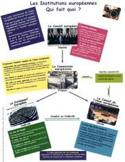 L'UE - Histoire et institutions